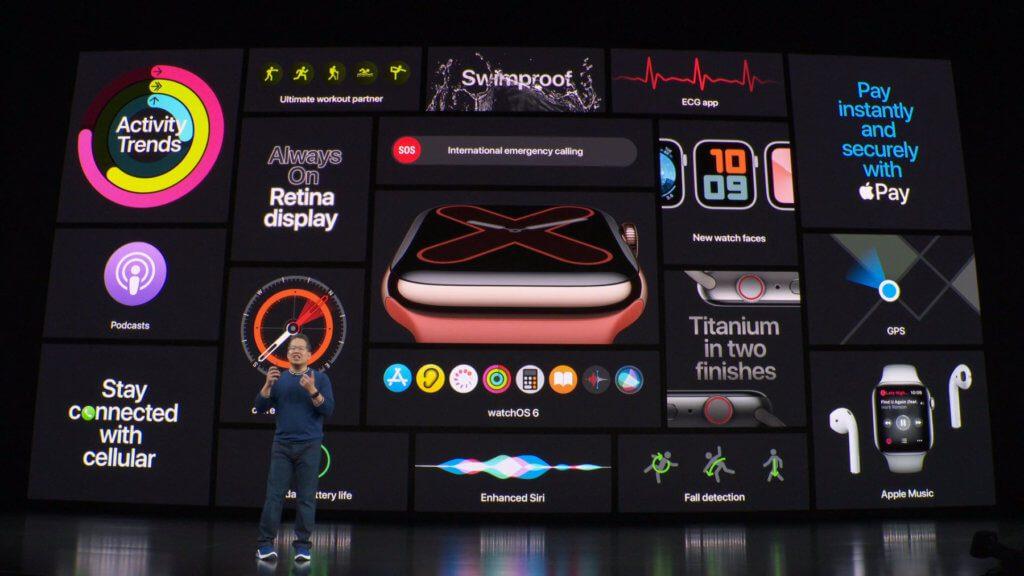 Die Zusammenfassung zur Apple Watch Series 5 beim Apple Special Event am 10. September 2019.