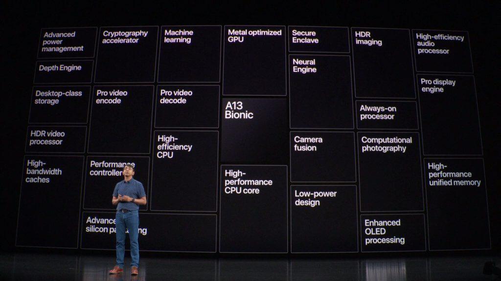 Mehr Leistung UND mehr Akku-Laufzeit? Das ist durch die smarte Performance des A13 Bionic Chip mit Neural Engine der 3. Generation möglich. Details dazu im Keynote-Video.