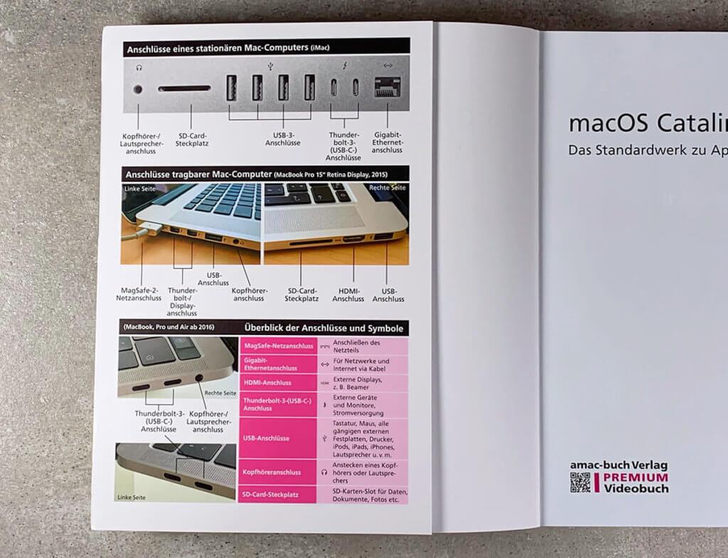 Auch die Umschlagseiten des Buches werden für hilfreiche Informationen genutzt.
