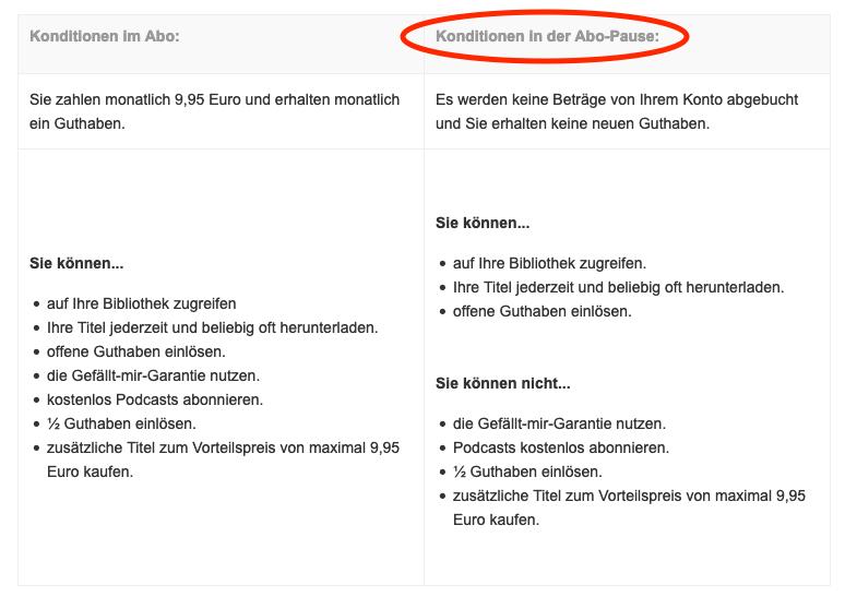 Auf dem Screenshot von der Audible-Webseite sieht man, welche Einschränkungen es bei der Pausierung des Abos gibt.