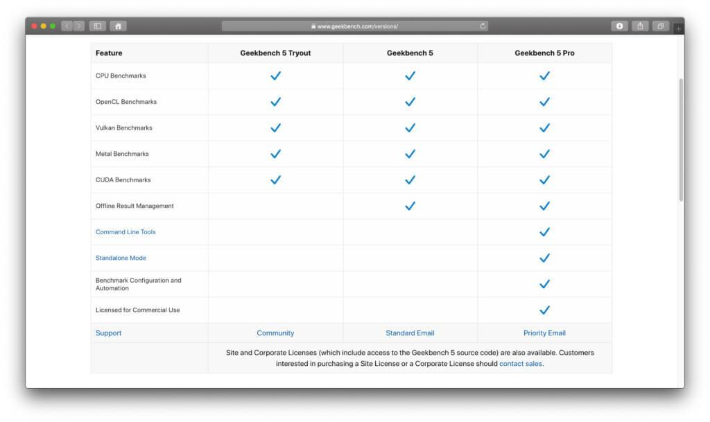 Geekbench 5 in der Test-, der Kauf- und der Pro-Version.