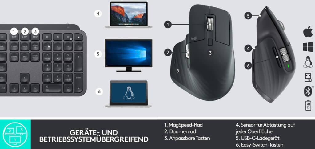 """Die Logitech MX Keys Funktastatur und die Logitech MX Master 3 Funkmaus lassen euch gleichzeitig an bis zu 3 Computern, Smartphones und / oder Tablets arbeiten und per """"Logitech Flow"""" Daten austauschen."""