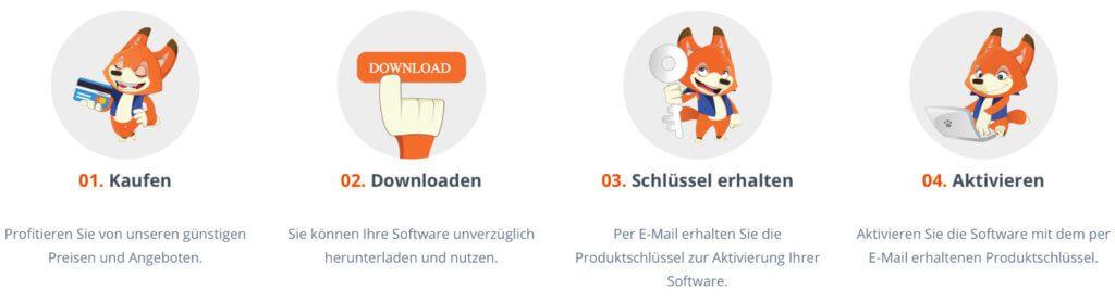 Das Vorgehen bei Lizenzfuchs ist einfach: Software kaufen, dann herunterladen, den Lizenz-Key bekommen und damit dann die App, das System oder das Spiel freischalten.