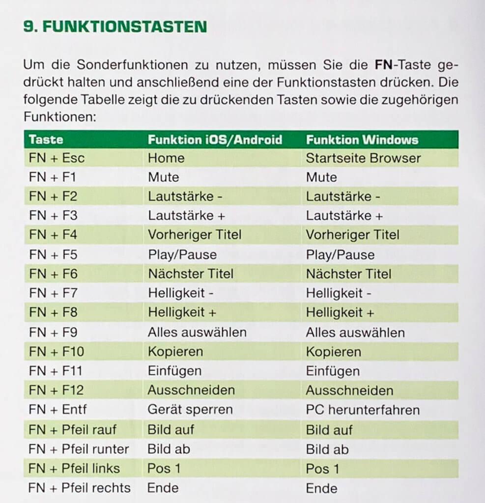 In der gedruckten Anleitung (auf Deutsch!) findet man eine Erklärung aller F-Tasten.