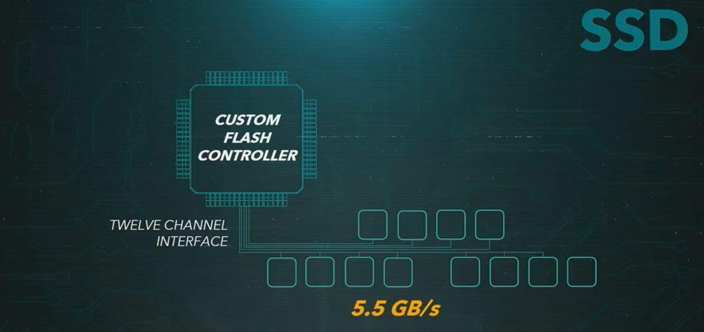 Technische Daten der PlayStation 5: eine Custom SSD-Festplatte, ein eigener Flash Controller und mehr führen zu einer überragenden Performance mit minimalen Ladezeiten. Hier findet ihr die PS5 Specs von Sony.