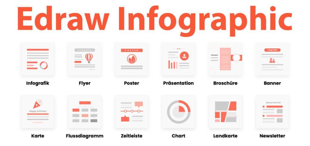 Edraw Infographic: Das Tool zum Erstellen von Infografiken an Apple Mac, Windows und Linux PC gibt's von Wondershare. Eine praktische App zum Infografiken selber machen in professionellem Stil.