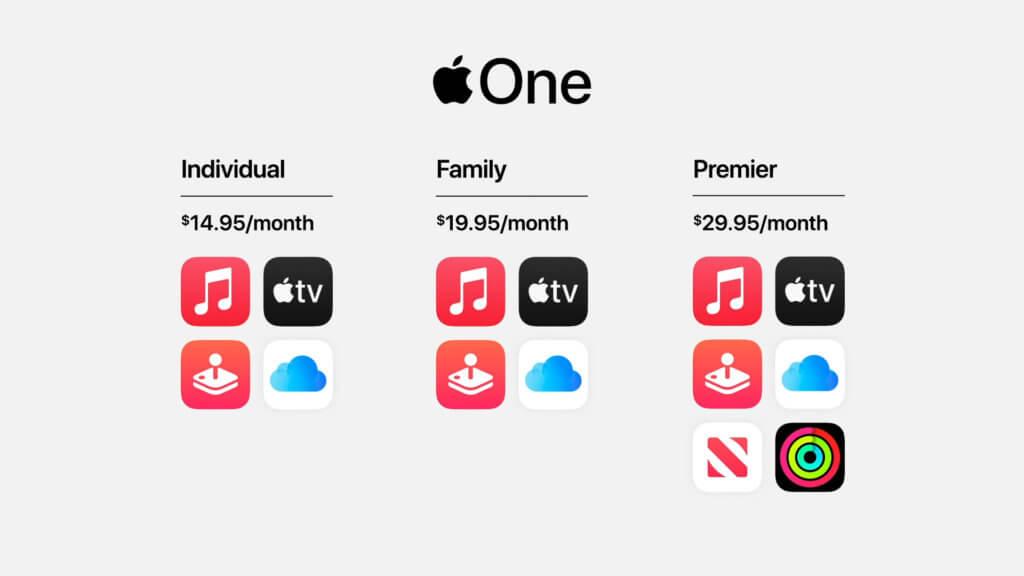 Apple One Abo Modelle