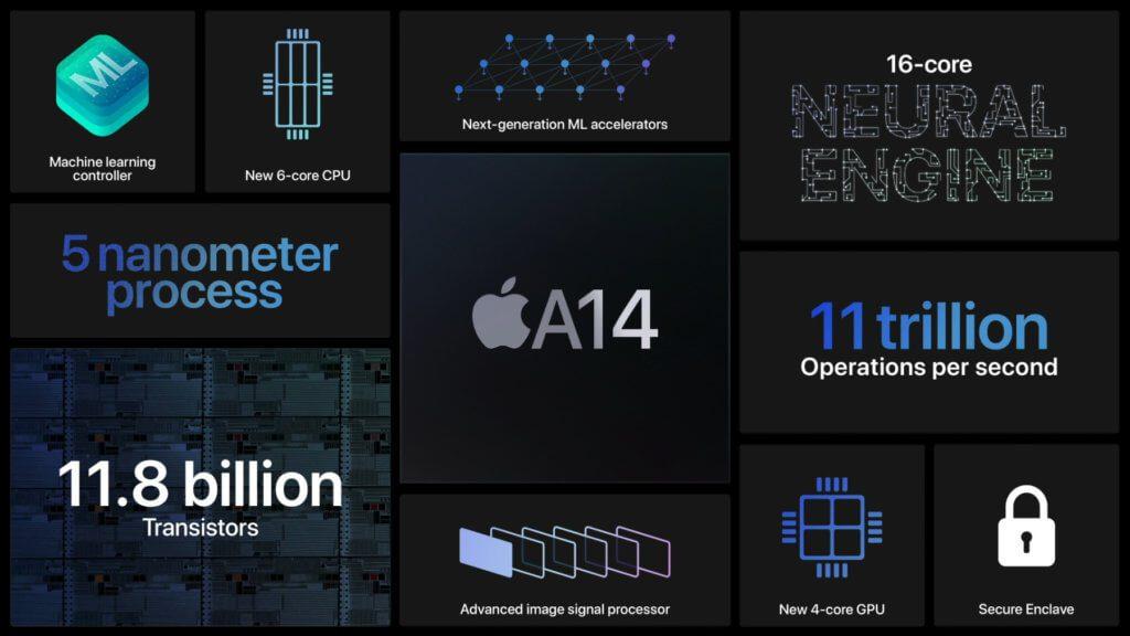 Der A14 Bionic Chip macht das Apple iPad Air leistungsstärker als so manchen Windows-Laptop.