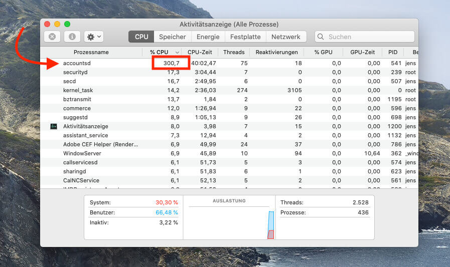 Teilweise lag bei mir die CPU-Last sogar über 560% – schuld sind irgendwelche iCloud-Aktivitäten, die vom Prozess accountsd ausgeführt werden.