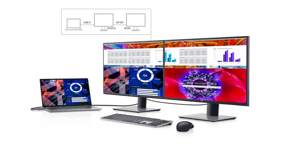 Mit einem USB-C-Kabel und einem Displayport-Kabel (beides im Lieferumfang) lässt sich auch ein 2-Monitor-Setup per Daisy Chain realisieren (Foto: Dell).