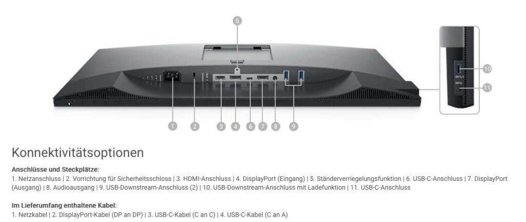 Der Dell U2520D bietet zahlreiche Anschlüsse für die unterschiedlichsten Geräte (Foto: Dell).