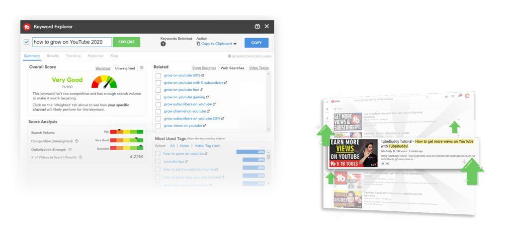Hilfe für mehr Erfolg auf YouTube: TubeBuddy sorgt für eine bessere Platzierung in den Suchergebnissen, damit für mehr Klicks und am Ende für mehr Geld – eventuell durch eigene Werbedeals. Das Kanalwachstum durch mehr YouTube-Abonnements wird dadurch natürlich auch angekurbelt.
