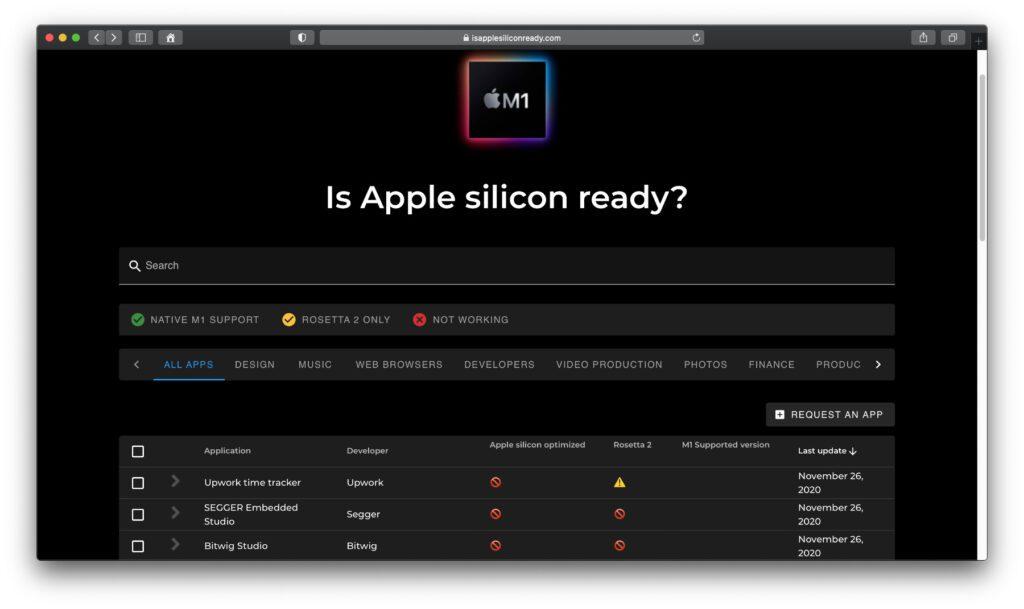 I Apple silicon ready? Ist der neue M1-Chip in ARM-Macs bereit für die geballte Ladung Apps? Und welche App funktioniert noch nicht (nativ) mit den neuen Apple-Computern? Hier findet ihr es heraus.
