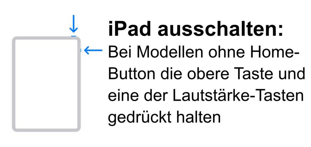 iPad ausschalten, wenn es keinen Home-Button hat. Hier müsst ihr die obere Taste und eine der Lautstärketasten gedrückt halten, bis der Regler zum Abschalten erscheint.