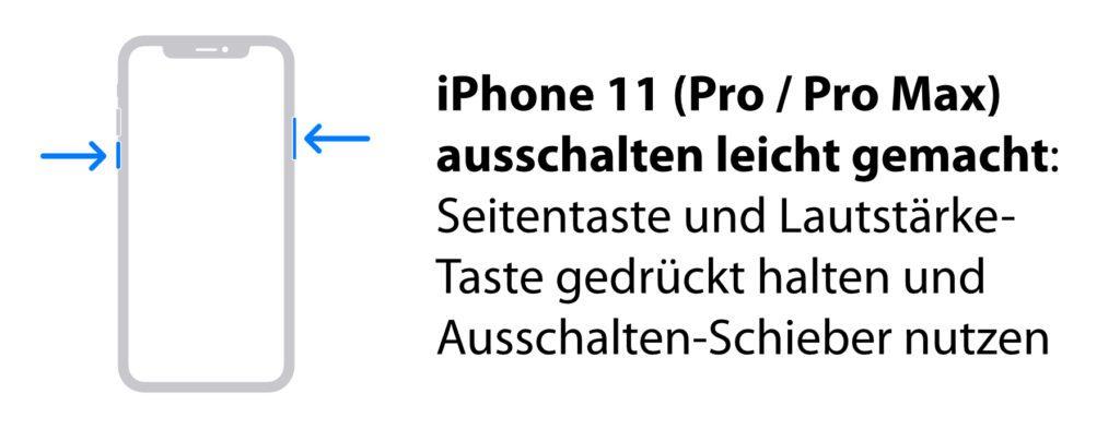 Apple iPhone 11 ausschalten: diese Tasten müsst ihr dafür gedrückt halten. Dann einmal übers Display wischen und das Smartphone fährt herunter.