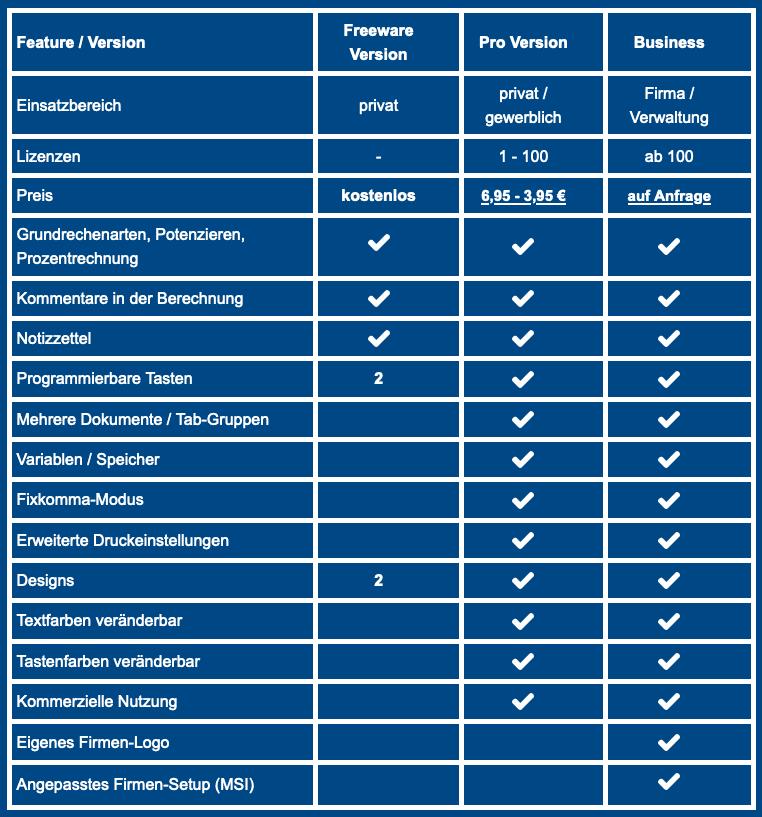 Hier sieht man die unterschiedlichen Preismodelle und Funktionsangebote von der App.