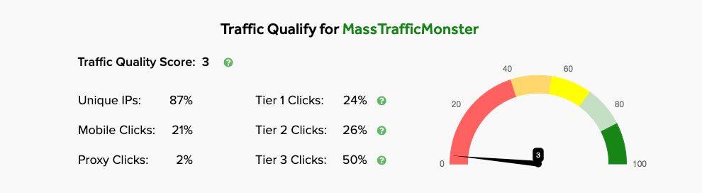 """Ich habe testweise mal die Traffic-Qualität des Tools """"MassTrafficMonster"""" geprüft und man sieht schnell, dass man als Affiliate-Marketing-Mensch relativ wenig damit anfangen kann. Nur knapp ein Viertel kommt aus sogenannten Tier 1 Ländern. Also solchen Ländern, bei denen die Menschen Kreditkarten für den Online-Einkauf haben."""