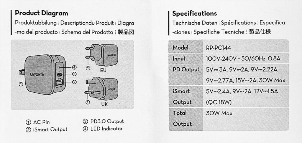 Hier ein Auszug aus dem Datenblatt bzw. der Bedienungsanleitung des RP-PC144 Netzteils.