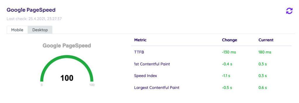 Im Dashboard von NitroPack kann man sich jederzeit den aktuellen Stand der Google Pagespeed Bewertung anschauen und sieht auch die Verbesserungen der einzelnen Werte.