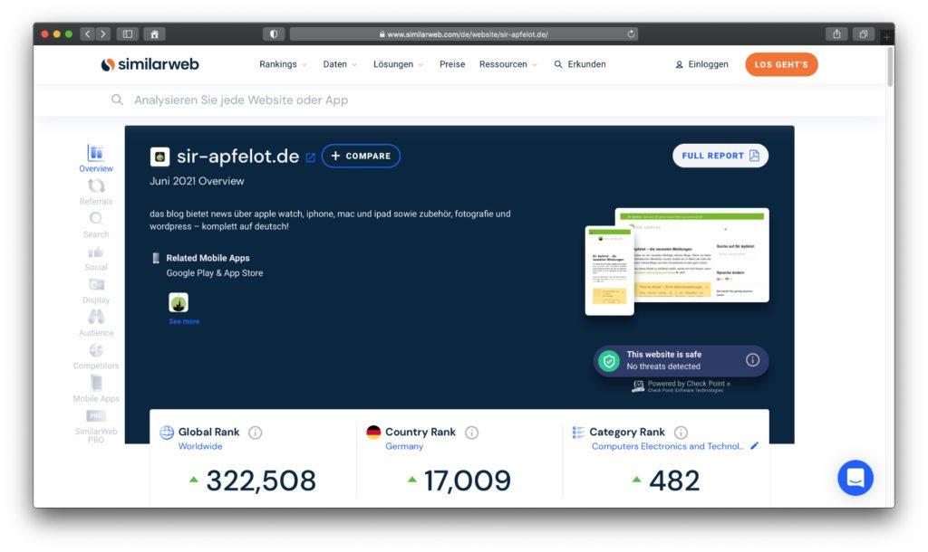So sieht der Überblick von SimilarWeb.com für das Sir Apfelot Blog aus. Das ist schon einmal ein guter Einstieg.