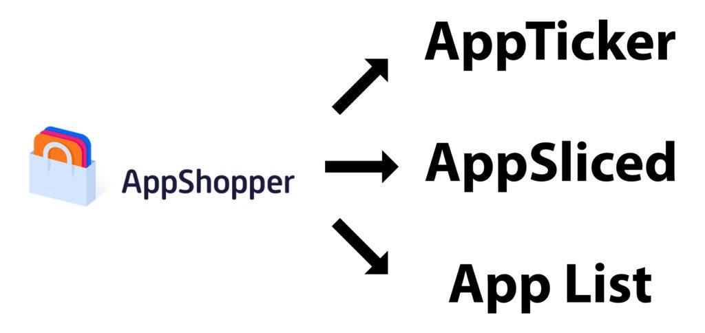 AppShopper als Plattform für die App-Suche, die Preisbeobachtung und das Erstellen einer Wunschliste ist nicht mehr da. Dafür findet ihr hier drei brauchbare AppShopper Alternativen.