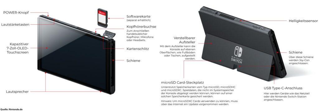 Das Nintendo Switch OLED-Modell bringt ein 7-Zoll-Display, einen größeren Kick-Stand und bessere Lautsprecher mit.