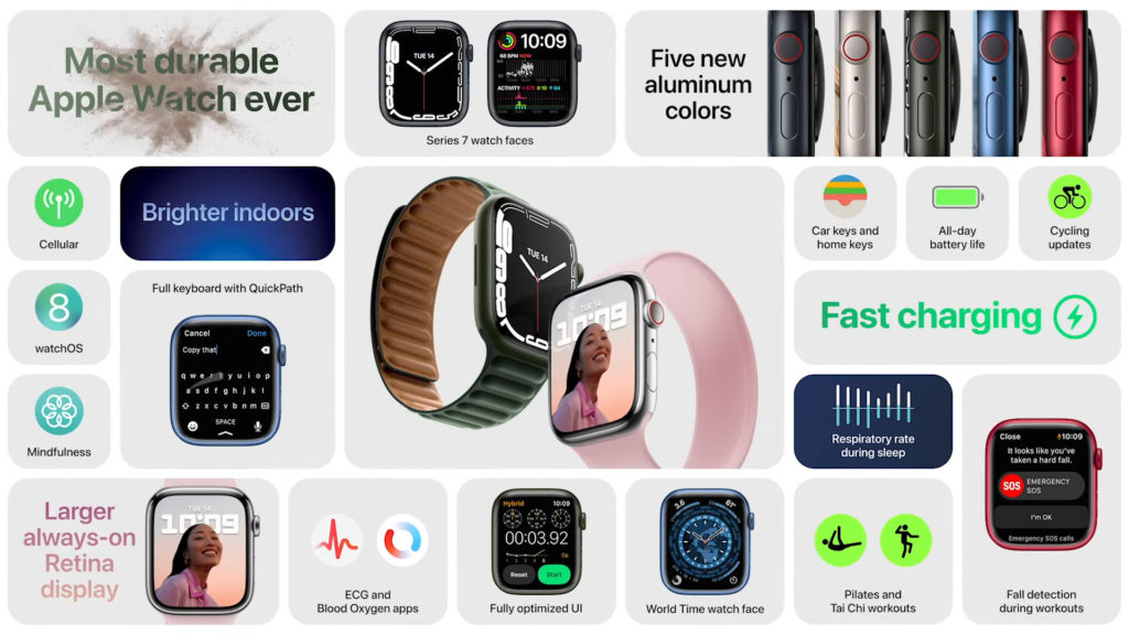 New, old and improved features are coming to the market with the Apple Watch Series 7 and watchOS 8. However, there are still no exact specs and prices, which may be due to a late release or the underlying shortage of parts.