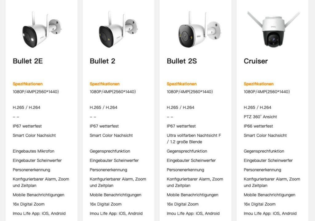 Die Imou Aussenkameras im Vergleich nebeneinander – bei der Bullet 2E gibt es jedoch ein 2MP und ein 4MP Modell.